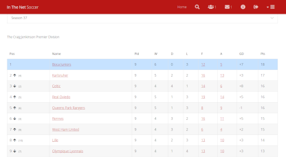 League Table screenshot